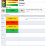 Project Management Status Report Template